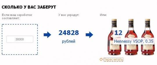 Навальный подсчитал украденные пенсии россиян