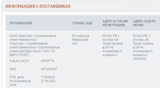 Консервировать телебашню в Екатеринбурге будут москвичи