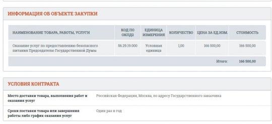 Госдума потратит 166 тысяч на безопасное питание Володина