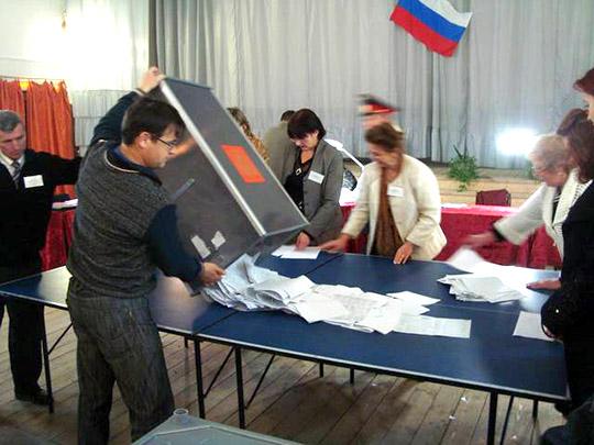Выборы как стресс-тест для системы