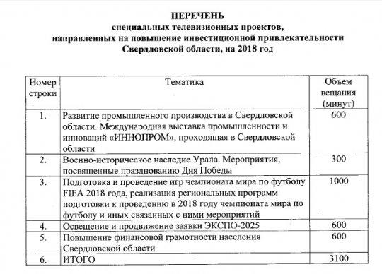 Заявке Екатеринбурга на ЭКСПО посвятят 10 часов эфира