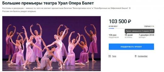«Урал Опера Балет» не смог собрать деньги на новые постановки